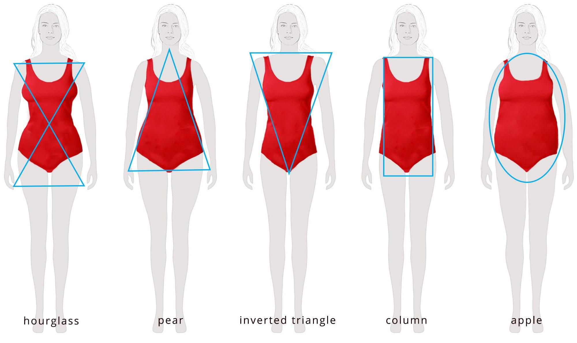 raw-body_shapes.jpg