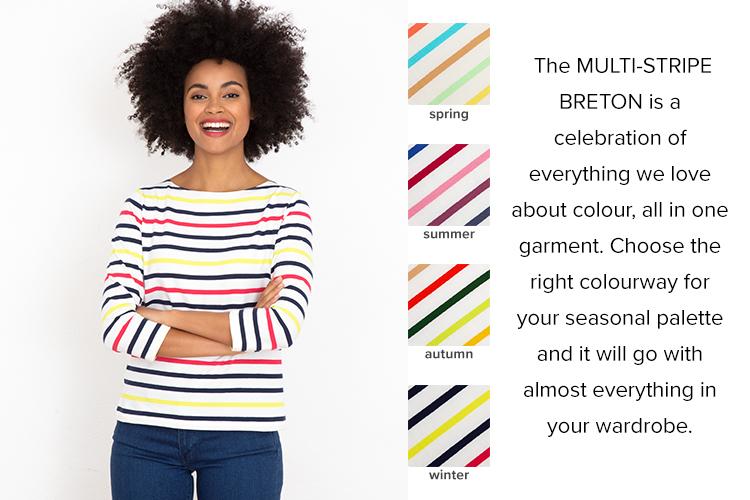 raw-multi-stripe_breton.jpg