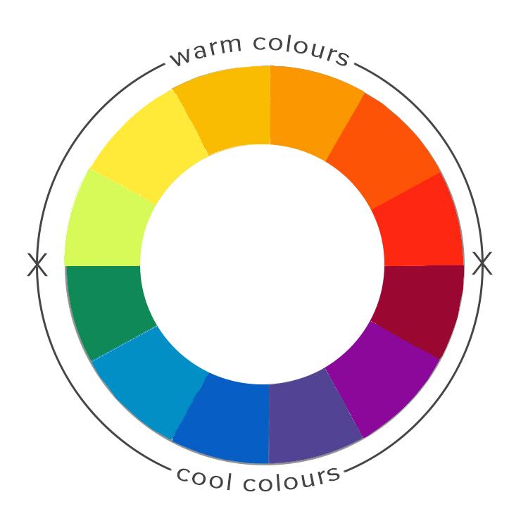 raw-colour-wheel.jpg