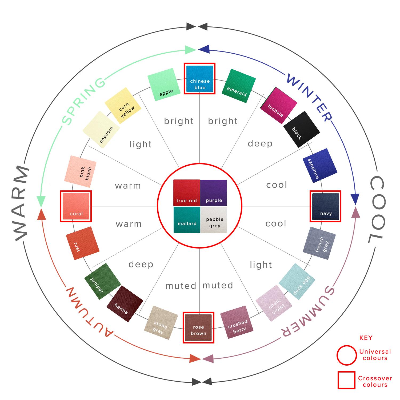 raw-colour_wheel_a.jpg