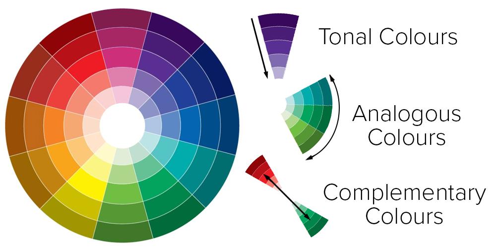 raw-colour_wheel_text_b.jpg